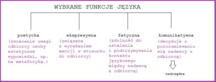 wybrane_funkcje_jezyka